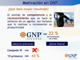 Motivación en GNP