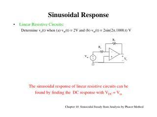 Sinusoidal Response