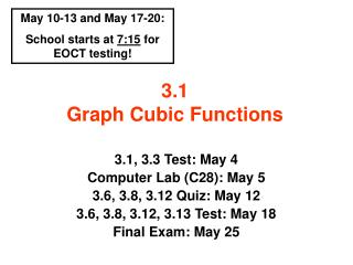 3.1 Graph Cubic Functions