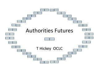 Authorities Futures