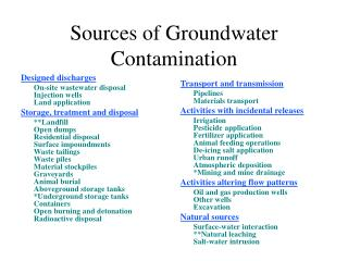 Sources of Groundwater Contamination