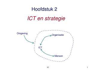 Hoofdstuk 2 ICT en strategie