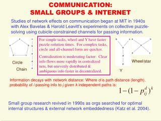 COMMUNICATION:  SMALL GROUPS & INTERNET