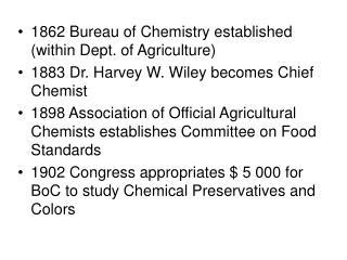 1862 Bureau of Chemistry established (within Dept. of Agriculture)