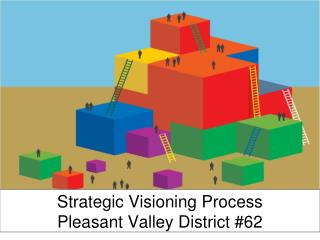 Strategic Visioning Process Pleasant Valley District #62