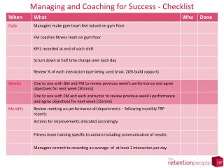 Managing and Coaching  for  Success - Checklist