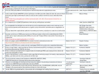 Avances  MASRENACE Componente 3  11.2011 – 2. 2012 ( fase 3) 05 de marzo del 2012