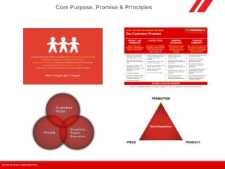 Core Purpose, Promise & Principles