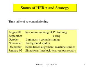 Status of HERA and Strategy