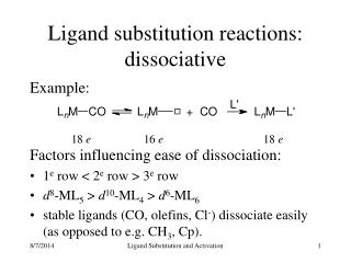Ligand substitution reactions: dissociative