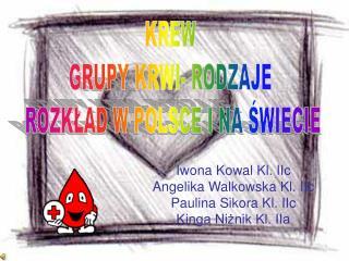 Iwona Kowal Kl. IIc Angelika Walkowska Kl. IIc Paulina Sikora Kl. IIc Kinga Niżnik Kl. IIa