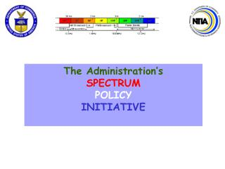 The Administration's SPECTRUM POLICY INITIATIVE