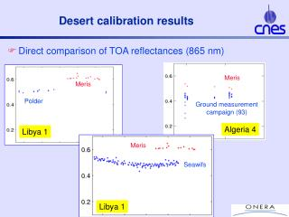 Desert calibration results