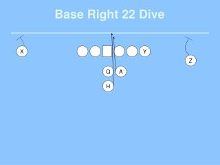 Base Right 22 Dive