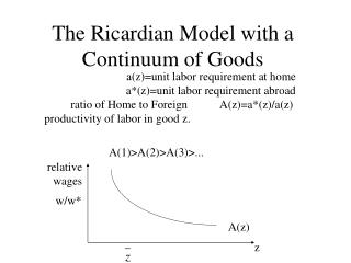 The Ricardian Model with a Continuum of Goods
