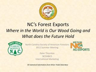 NC's Forest Exports Where in the World is Our Wood Going and What does the Future Hold