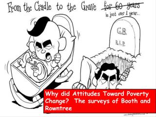 Why did Attitudes Toward Poverty Change?  The surveys of Booth and Rowntree