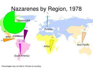 Nazarenes by Region, 1978