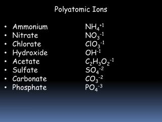 Polyatomic Ions Ammonium  	 		NH 4 +1 Nitrate  	 		NO 3 -1 Chlorate      			ClO 3 -1