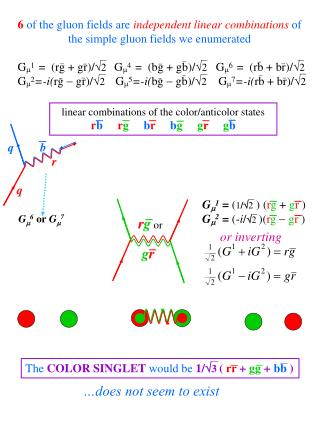 6 of the gluon fields are independent linear combinations of the simple gluon fields we enumerated