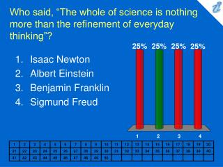 """Who said, """"The whole of science is nothing more than the refinement of everyday thinking""""?"""