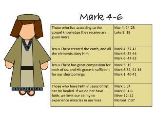 Mark 4-6