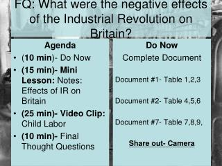 FQ: What were the negative effects of the Industrial Revolution on Britain?