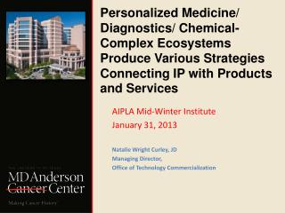 AIPLA Mid-Winter Institute January 31, 2013 Natalie Wright Curley, JD Managing Director,