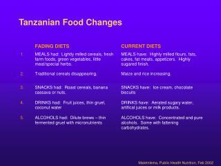 Tanzanian Food Changes