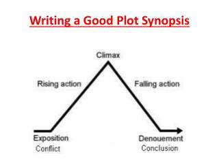 Writing a Good Plot Synopsis