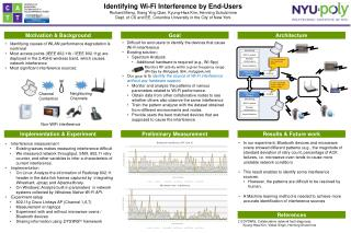 Identifying  Wi-Fi Interference by End-Users