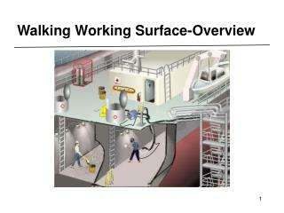 Walking Working Surface-Overview