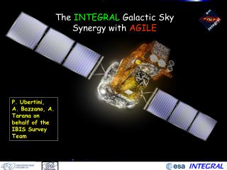 The  INTEGRAL  Galactic Sky Synergy with  AGILE