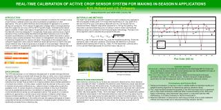 REAL-TIME Calibration of Active Crop Sensor SYSTEM for Making In-Season N Applications