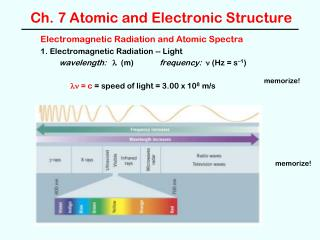 Ch. 7 Atomic and Electronic Structure