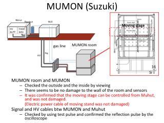 MUMON (Suzuki)