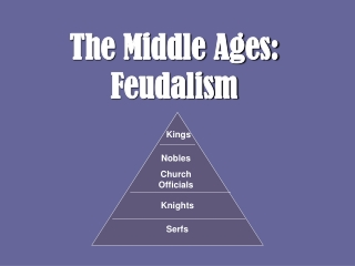Knights   the Middle Ages