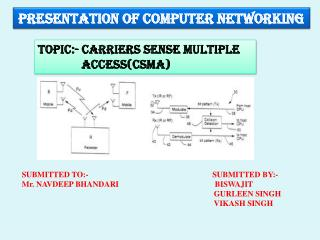 PRESENTATION OF COMPUTER NETWORKING