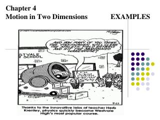 Chapter 4  Motion in Two Dimensions             EXAMPLES