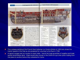 Evolution of the Sailing Warship in the West, c1550-1675