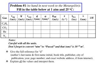 Problem #1  (to hand in next week to the Metargel/et) :