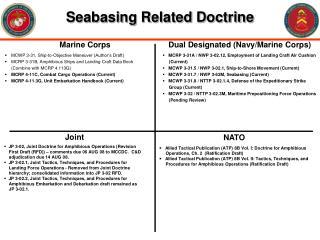 Seabasing Related Doctrine