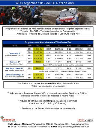 WRC Argentina 2012 del 26 al 29 de Abril