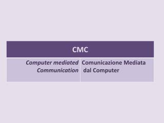 E-learning =   Fad   mediata da Internet      Comunicazione: