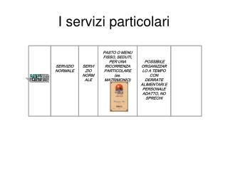 I servizi particolari