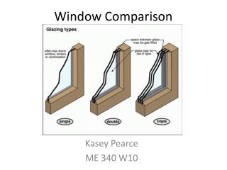 Window Comparison