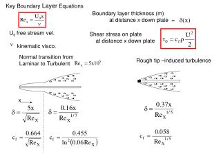 Key Boundary  Layer  Equations