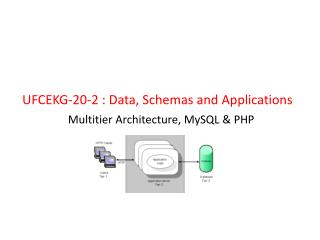 UFCEKG-20-2 : Data, Schemas and Applications