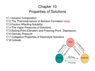 Chapter 10 Properties of Solutions