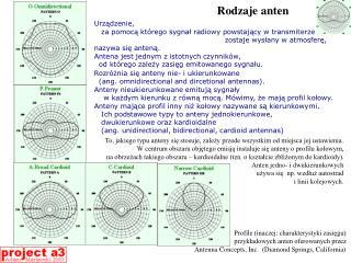 Rodzaje anten